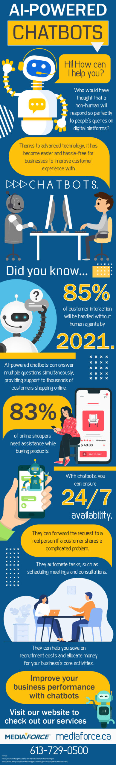 chatbot infographic
