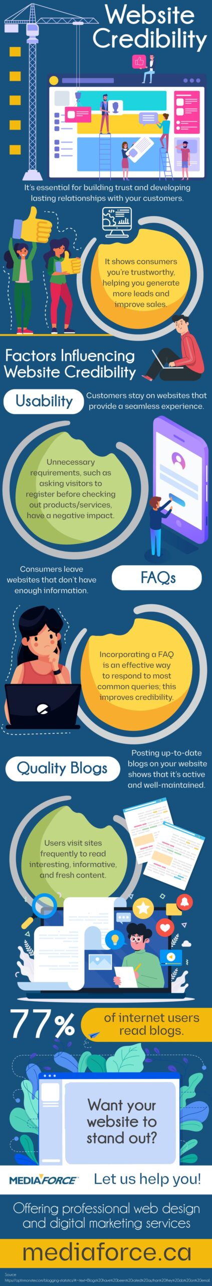 website credibility