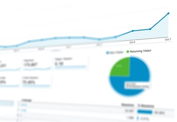 A set of analytics used to figure out a marketing campaign's focal points